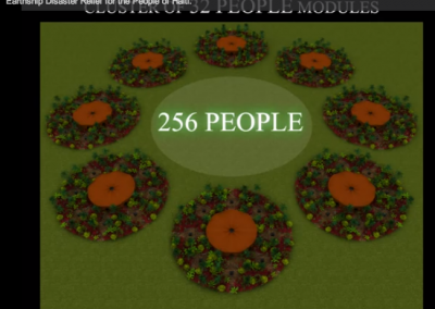 Community of 256 people 240ft diamiter