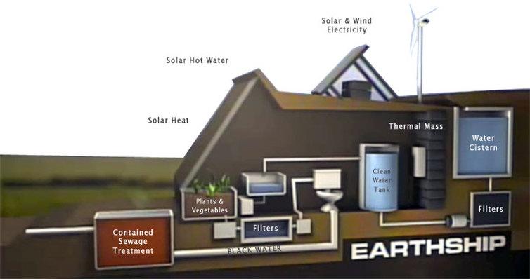 Earthships Kirk Nielsen
