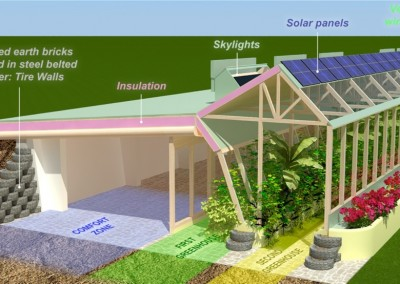 Earthship Side Plan